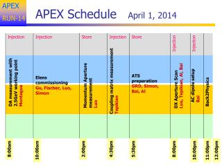APEX Schedule    April 1, 2014