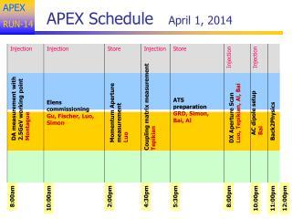 APEX Schedule    April 1, 2014