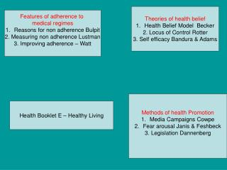 Health Booklet E – Healthy Living