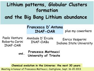 Lithium patterns, Globular Clusters formation  and the Big Bang Lithium abundance
