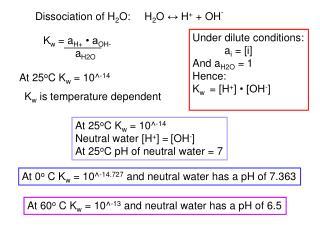 Dissociation of H 2 O:
