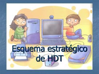 Esquema estratégico de HDT
