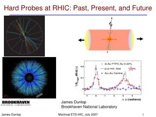 Hard Probes at RHIC: Past, Present, and Future