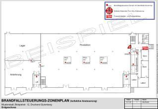 Musterstadt, Beispielstr. 12, Druckerei Gutenberg Erdgeschoss