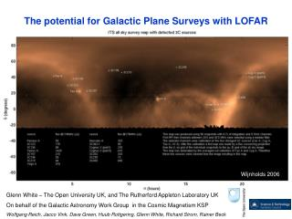 The potential for Galactic Plane Surveys with LOFAR