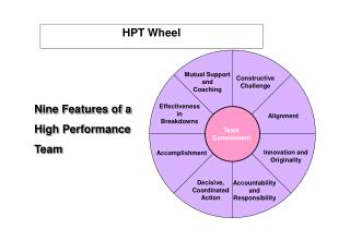 HPT Wheel