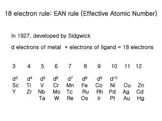 18 electron rule: EAN rule (Effective Atomic Number)