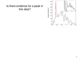 Is there evidence for a peak in this data?