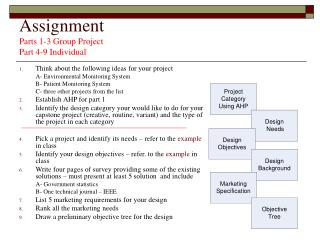 Assignment Parts 1-3 Group Project  Part 4-9 Individual