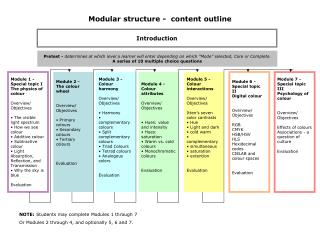 Modular structure -  content outline