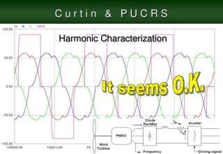 Harmonic Characterization