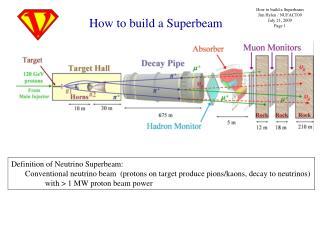 How to build a Superbeam