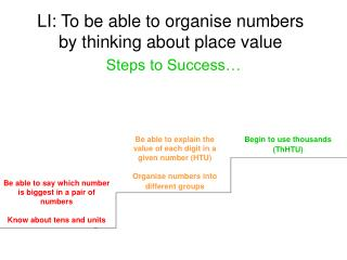 LI: To be able to organise numbers by thinking about place value