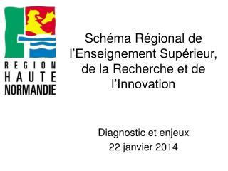 Schéma Régional de l'Enseignement Supérieur, de la Recherche et de l'Innovation