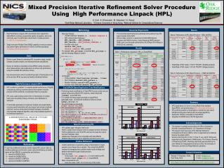 Mixed Precision Iterative Refinement Solver Procedure Using  High Performance Linpack (HPL)