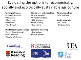 Evaluating the options for economically, socially and ecologically sustainable agriculture