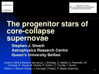 The progenitor stars of core-collapse supernovae