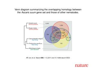 AR Jex  et al. Nature 000 , 1-5 (2011) doi:10.1038/nature10553