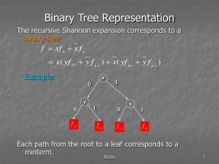 Binary Tree Representation