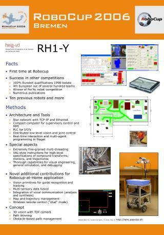 RH1-Y