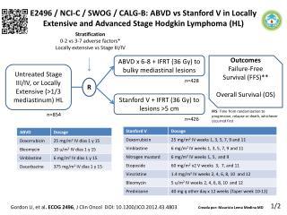 Gordon LI, et al . ECOG 2496 , J Clin Oncol   DOI: 10.1200/JCO.2012.43.4803