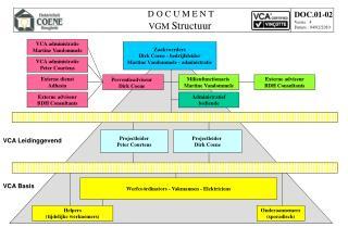 Zaakvoerders Dirk Coene - bedrijfsleider Martine Vandommele - administratie