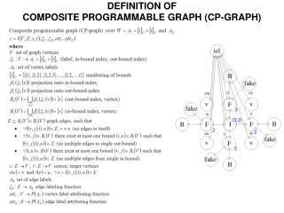 DEFINITION OF  COMPOSITE PROGRAMMABLE GRAPH (CP-GRAPH)