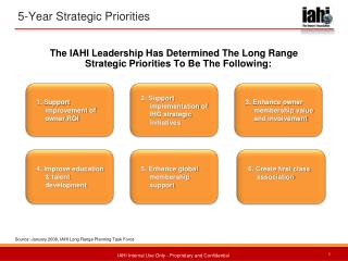 5-Year Strategic Priorities