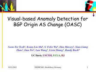 Visual-based Anomaly Detection for BGP Origin AS Change (OASC)
