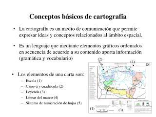 Conceptos básicos de cartografía