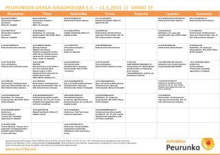 PEURUNGAN VAPAA-AIKAOHJELMA 5.5. – 11.5.2014  //  VIIKKO 19