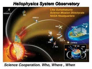 Heliophysics  System Observatory