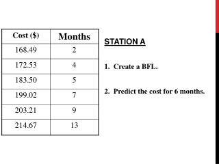 STATION A 1.  Create a BFL. 2.  Predict the cost for 6 months.
