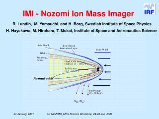 R. Lundin,  M. Yamauchi, and H. Borg, Swedish Institute of Space Physics