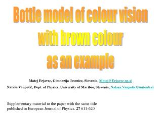 Bottle model of colour vision with brown colour as an example