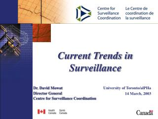 Current Trends in Surveillance