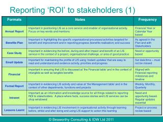 Reporting 'ROI' to stakeholders (1)