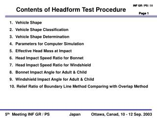 Contents of Headform Test Procedure