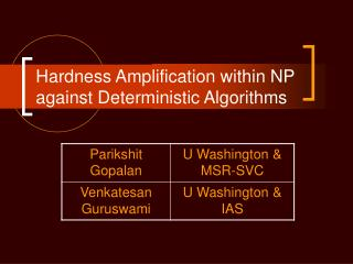 Hardness Amplification within NP against Deterministic Algorithms