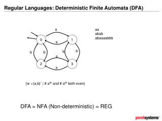 Regular Languages: Deterministic Finite Automata (DFA)