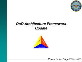 DoD Architecture Framework Update