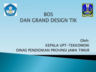 BOS  DAN GRAND DESIGN TIK