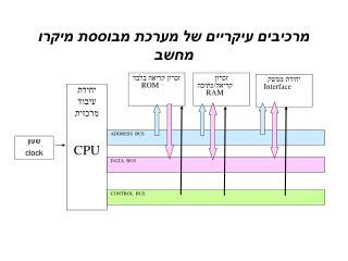 מרכיבים עיקריים של מערכת מבוססת מיקרו מחשב