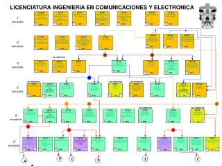 ET215 TALLER DE  MEDICIONES ELECTRONICAS