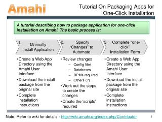 Tutorial On Packaging Apps for  One-Click Installation