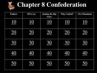 Chapter 8 Confederation