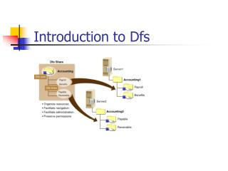 Introduction to Dfs