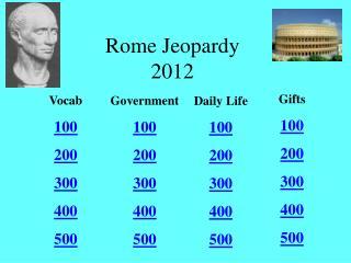 Rome Jeopardy 2012