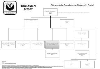 SECRETARIA DE DESARROLLO SOCIAL N48.5
