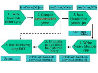 Write Java Code editor  (.java)